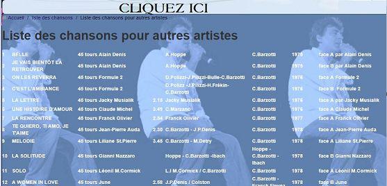 Autres artistes liste