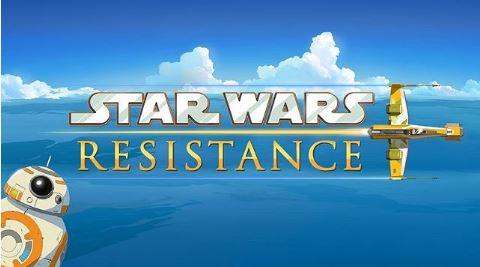 Sw resistance