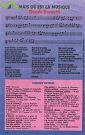 Telepoche n de 1992 p 170 mini